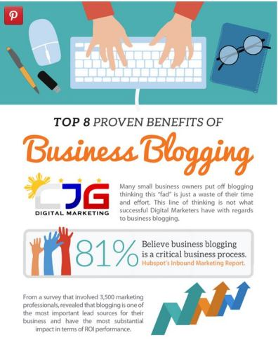Benfits of Business Blogging
