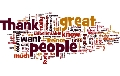 Trump Victory Speech Wordle
