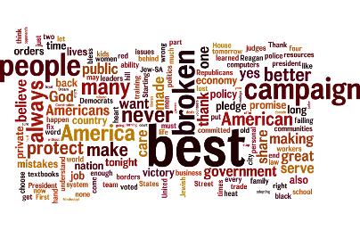 Aram Bakshian Draft Wordle