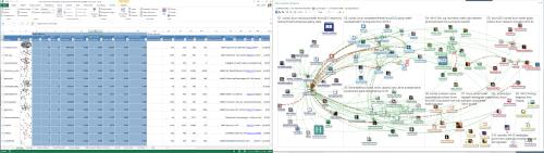 NodeXL Maps