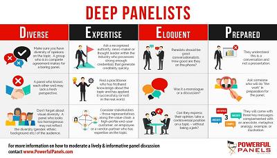 Four Panelist Traits
